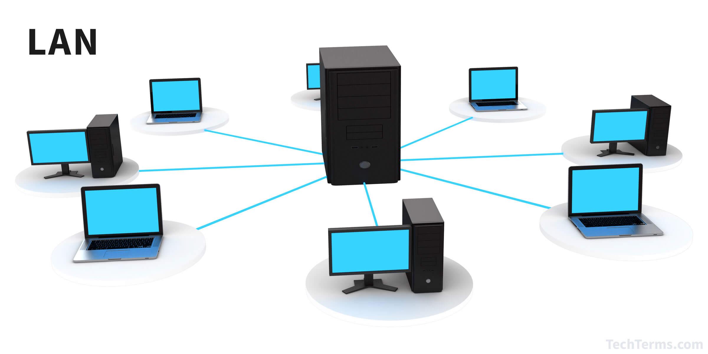 Kết nối mạng Lan trong máy in